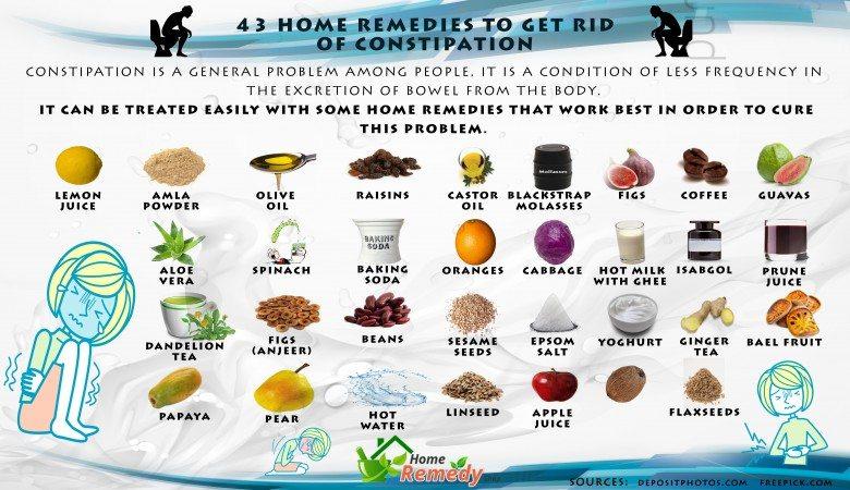 Remedios Para Ir Al Baño Rapido | 43 Remedios Caseros Para Deshacerse Del Estrenimiento Saludaio