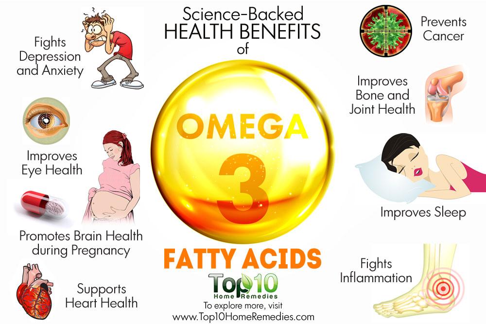 10 Beneficios Ciencia con respaldo para la salud de Omega-3 los ácidos grasos