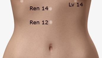 Puntos de acupuntura para la fertilidad